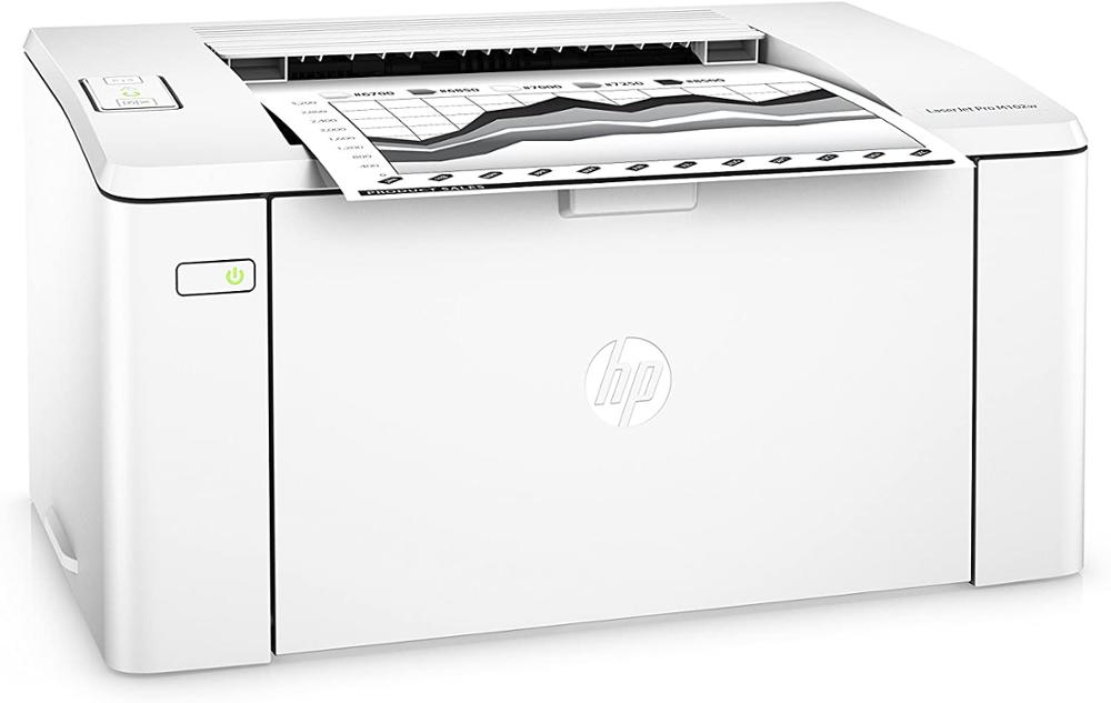 HP IMPRESORA LASER MONOCROMO LASERJET PRO M102W